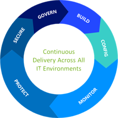 Contiuous-delivery-pipeline.png