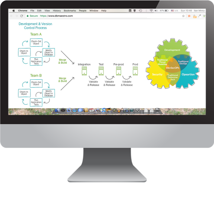database-lifecycle-process-management-1.png