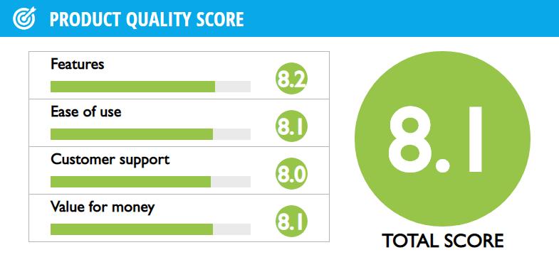 Compare_Camp_Scores